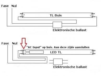 LED TL PRO 25W Koud-wit 150cm ULTRA